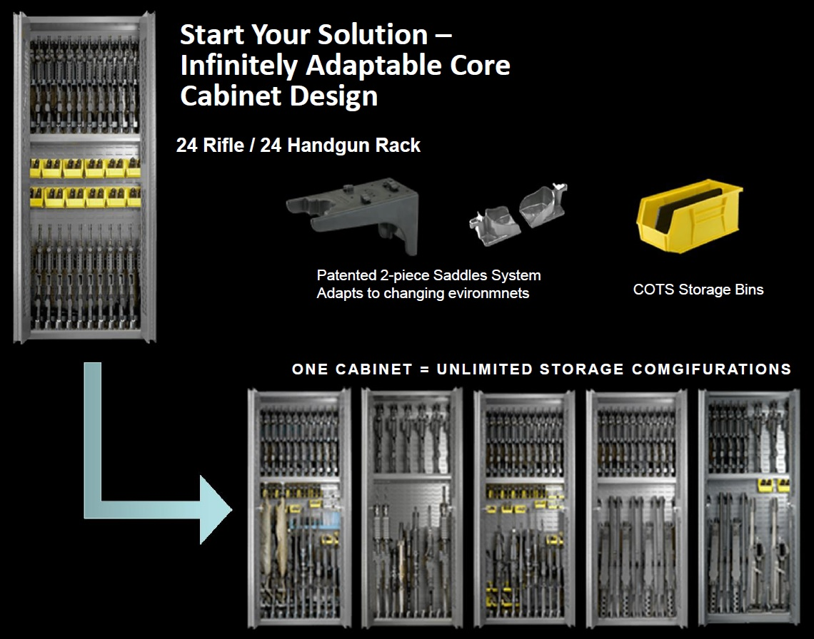 adaptable core cabinet design